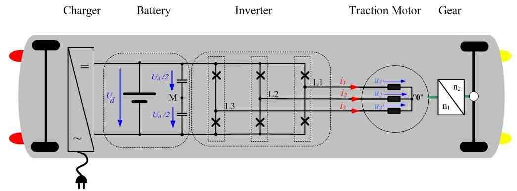Comment augmenter le couple d'un moteur à induction?