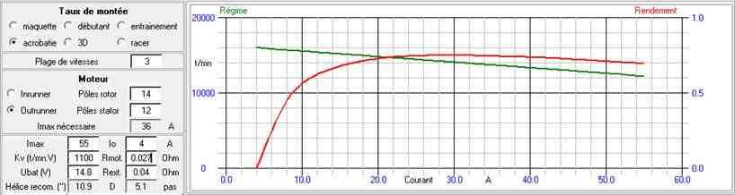 Comment calculer la qualité du moteur?