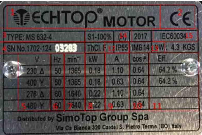 Comment choisir un motoréducteur?