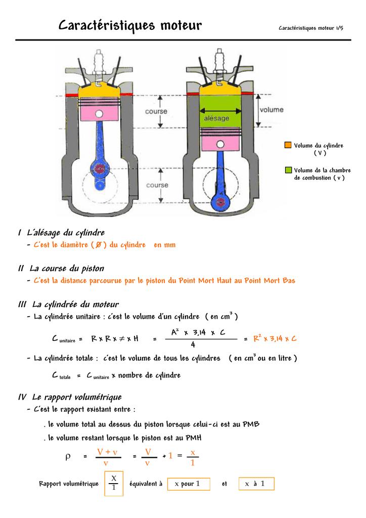 Comment trouver la cylindrée d'un moteur?