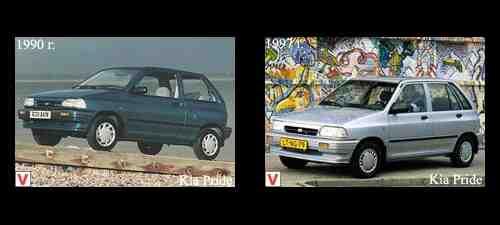 Où sont fabriquées les voitures Kia ?
