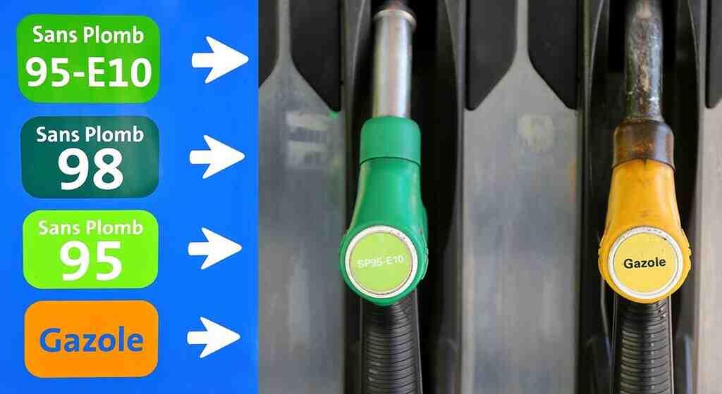 Quel carburant choisir 95 ou 98?