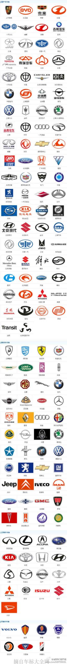 Quelles sont les marques de voitures coréennes?