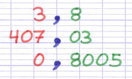 Comment mettre des nombres dans la table de rotation?