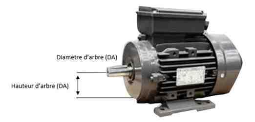 Comment puis-je savoir si un moteur est en court-circuit?