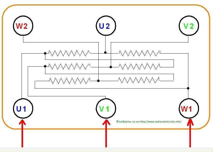 Comment tester un moteur étoile-triangle?