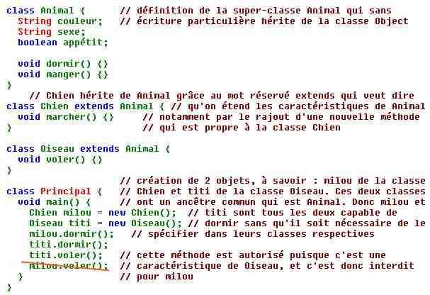 Comment utiliser un constructeur en Java?