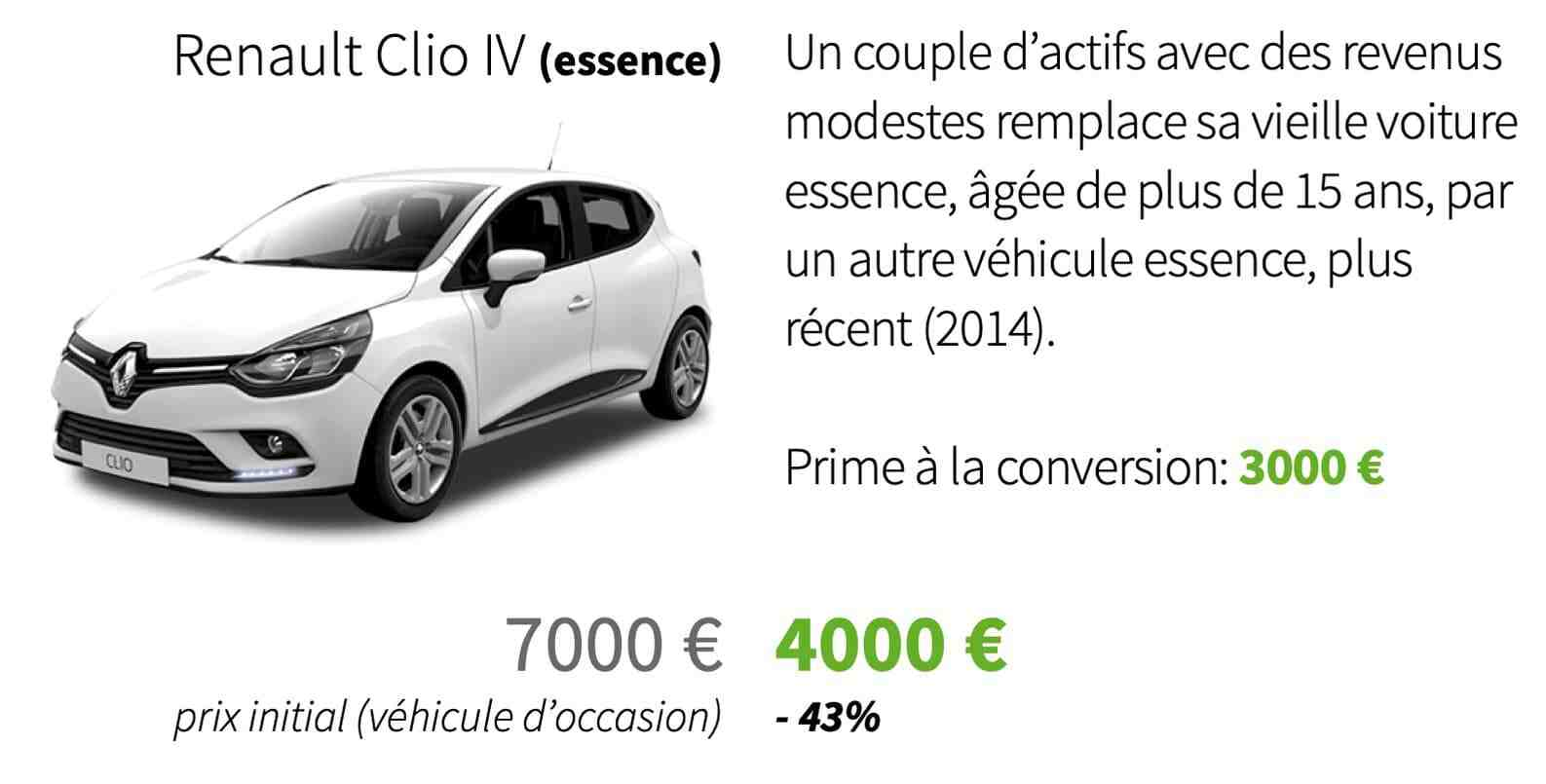 Qui a acheté une voiture pour 15 000 euros?
