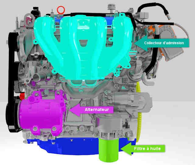 Comment fonctionne le moteur d'une voiture diesel ?