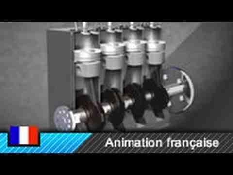 Comment fonctionne un moteur de voiture?
