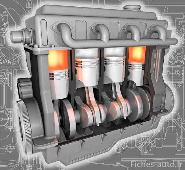 Quel est le meilleur couple moteur?