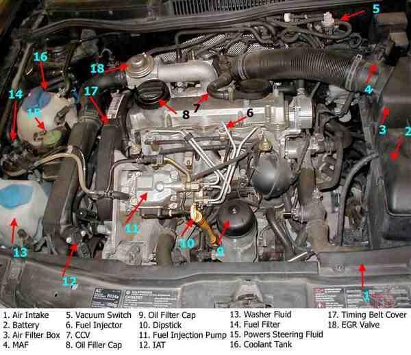 Quel est le meilleur diesel du marché?