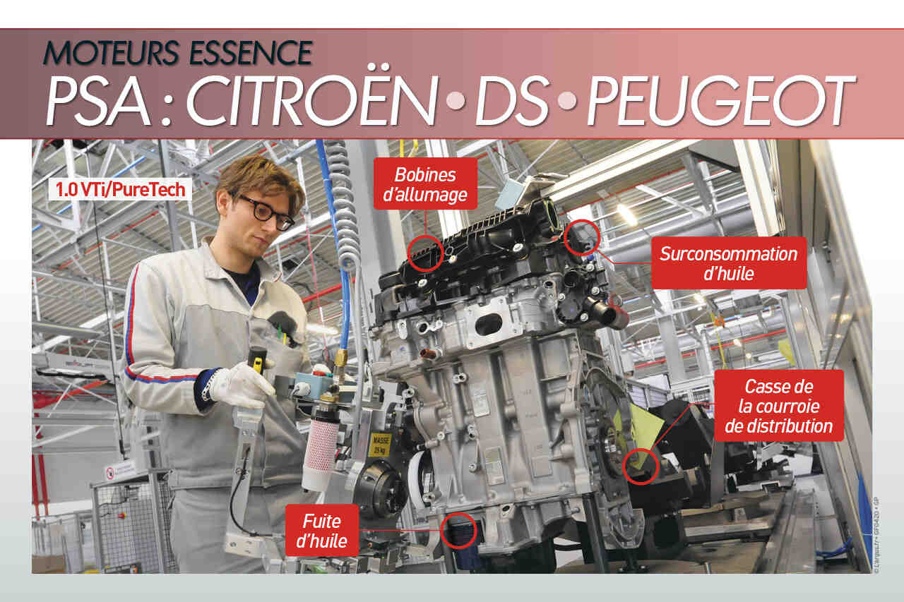 Quels moteurs à essence sont les plus fiables?