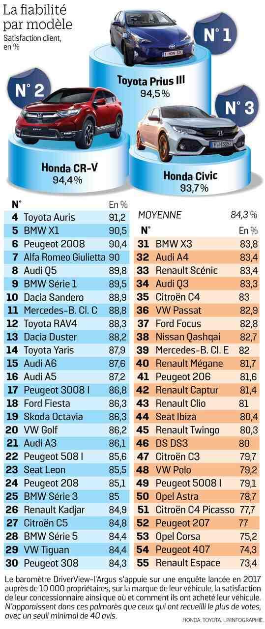 Qui fabrique les moteurs Hyundai ?